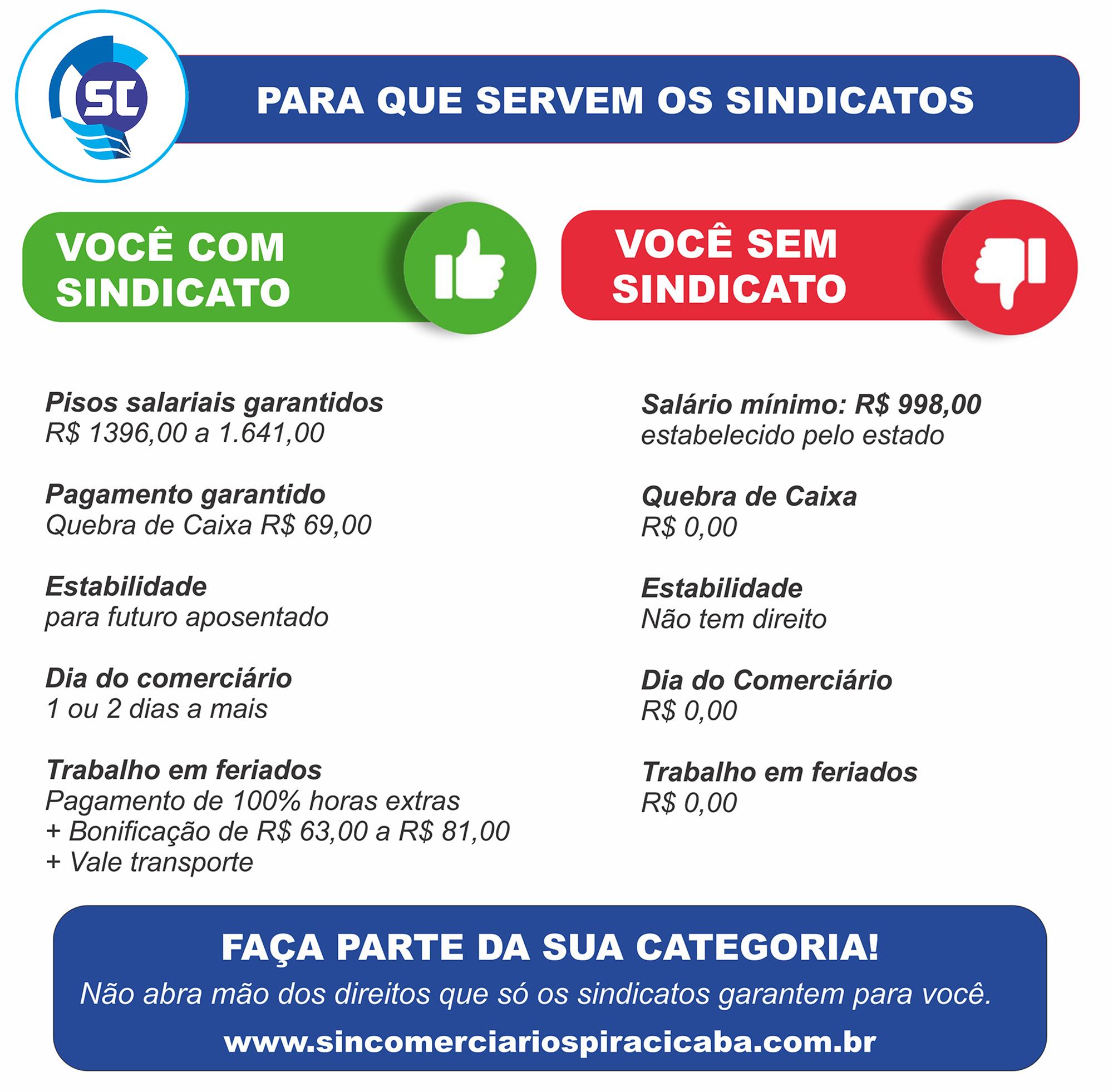para_que_servem_os_sindicatos